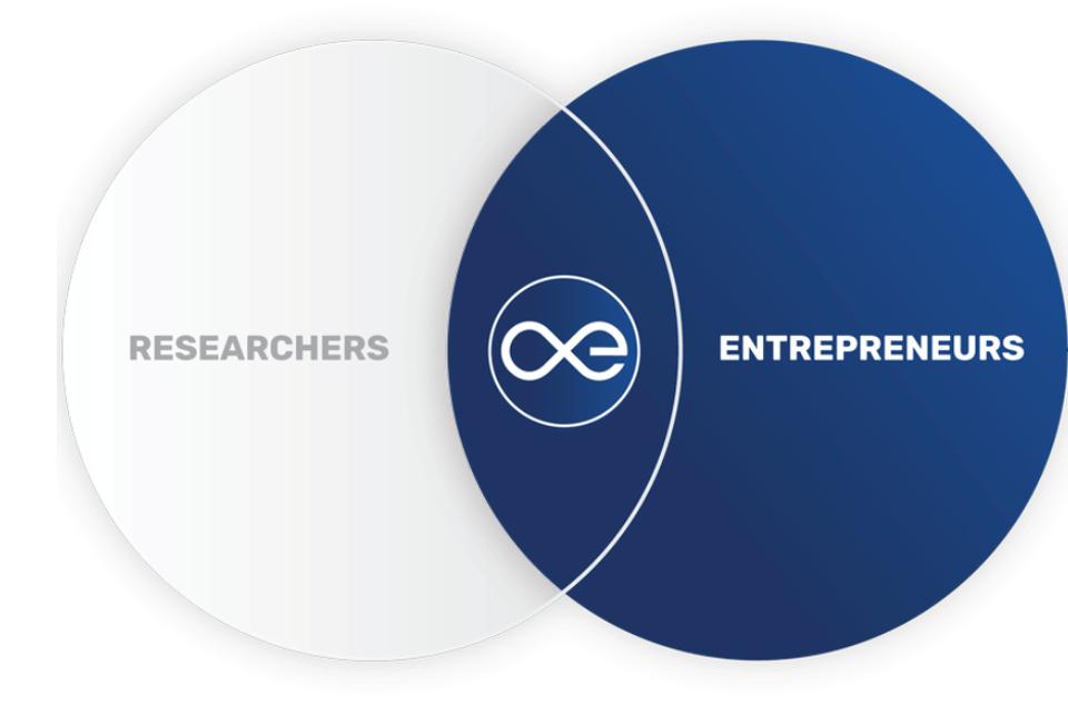 Open Entrepreneurship