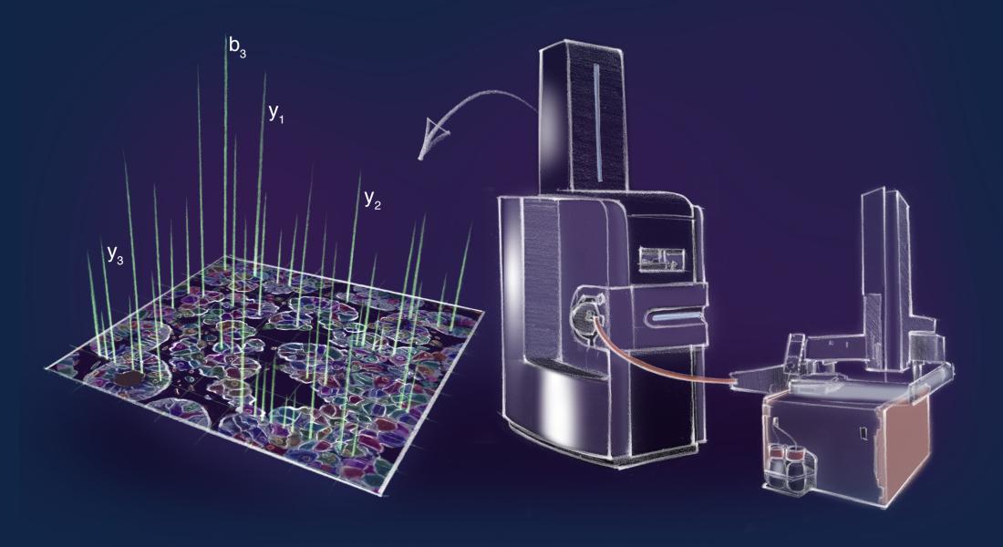 proteomics machine